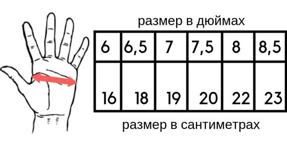 TAB 3 (2)